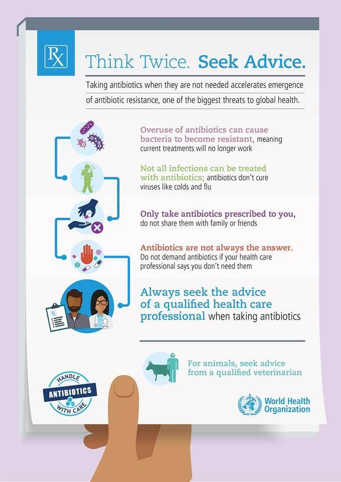 , Rezistența la antibiotice. Pericolul suprem!